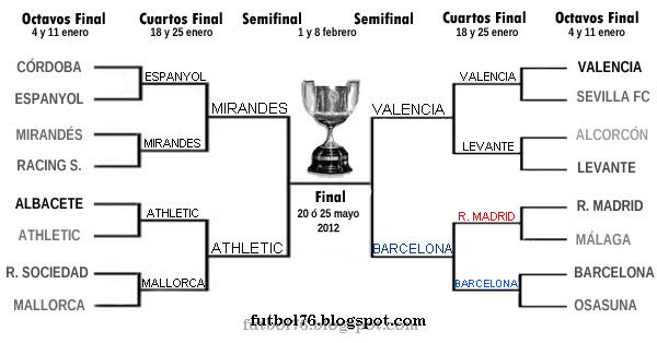 Cuartos Copa Del Rey | Final Copa Del Rey 2011 2012 Liga Espanola 2018 Neogol Com