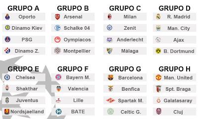 Fixture calendario liga de campeones 2012-2013