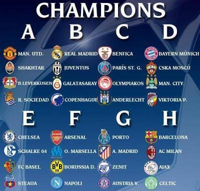 Calendario Champions League 2013-2014 fase grupos