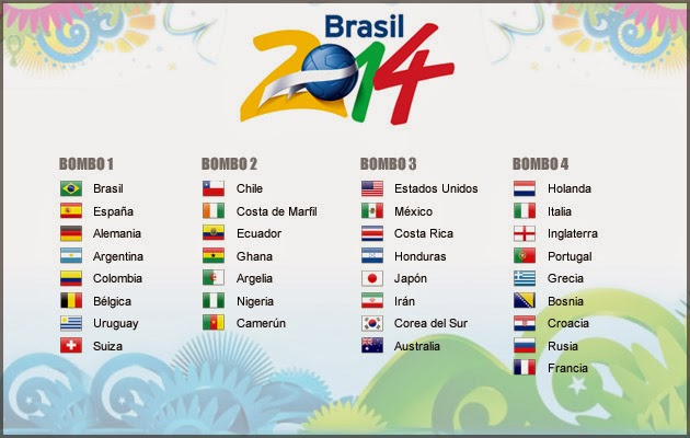 Bombos o Copones del Mundial Brasil 2014-FIFA World cup 2014 Brazil