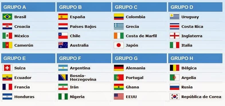 Calendario Mundial Brasil 2014 | Fixture completo y todos los resultados