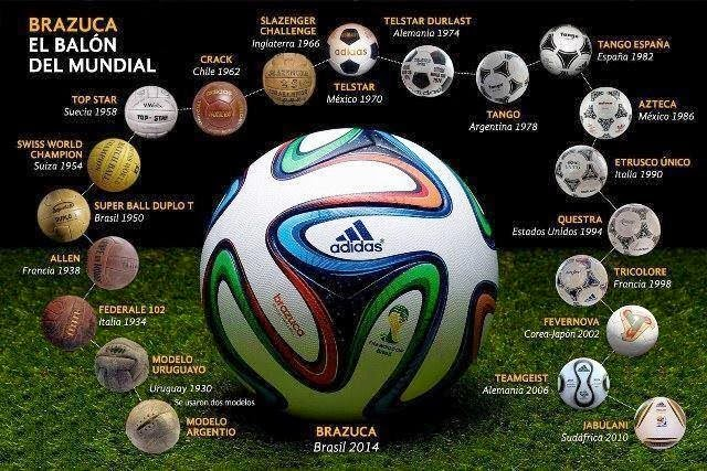 Los balones de los Mundiales desde 1930 hasta 2014
