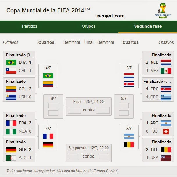 cuartos de final mundial brasil 2014 fifa world cup
