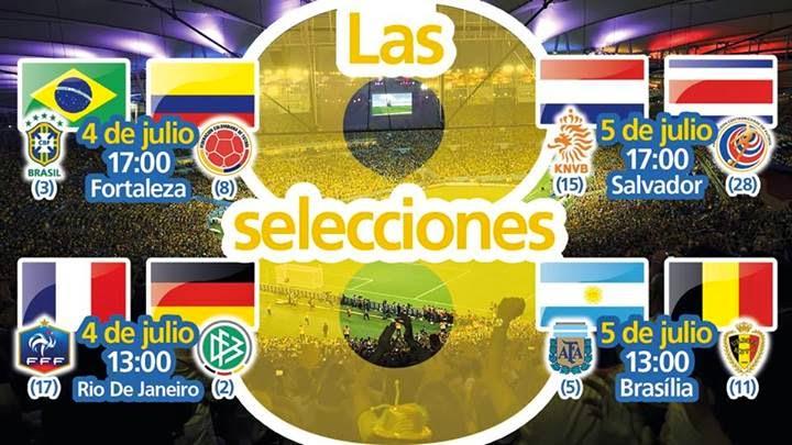 Cuartos de final: Mundial Brasil 2014 - Mundial Rusia 2018 | Neogol.com