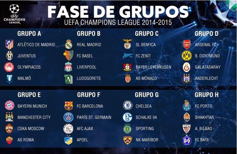 Calendario champions league 2014 2015 liga espa ola 2018 for Cuartos dela champions 2014