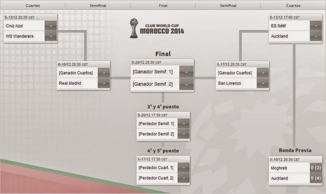Calendario Mundial Clubes.Calendario Mundial De Clubes Marruecos 2014 Fixture