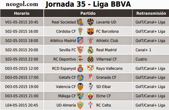 Partidos Jornada 35. Liga Española BBVA 2015