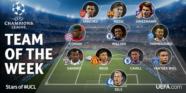 El once ideal de la Jornada 5 de Champions (Team of the week)