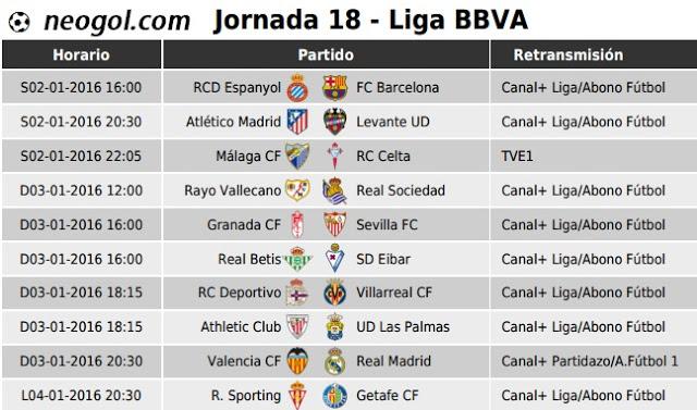 Partidos Jornada 18. Liga Española BBVA 2015