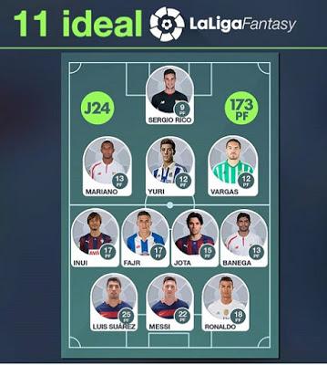 Resultados de la Jornada 24 de Liga y once ideal de la fecha laliga fantasy