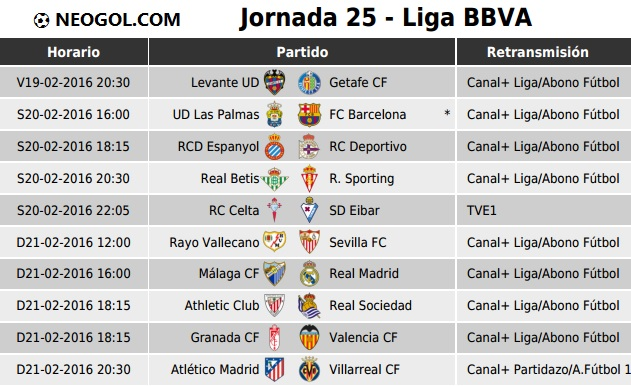 Partidos Jornada 25. Liga Española BBVA 2016