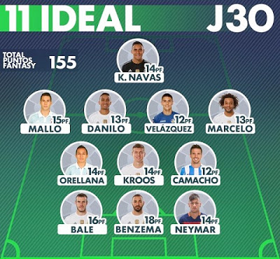 Resultados Jornada 30 y once ideal LaLiga Fantasy