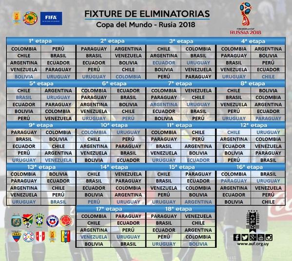 Calendario Eliminatorias Sudamericanas Mundial Rusia 2018 - Neogol ...