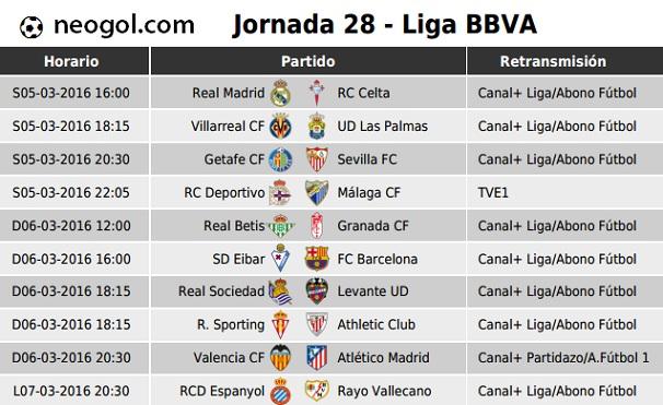 Partidos Jornada 28. Liga Española BBVA 2016