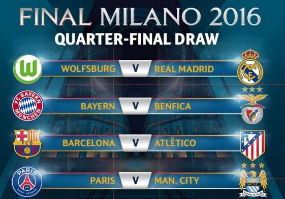Cuartos champions league 2016 partidos de ida mundial for Champions cuartos de final