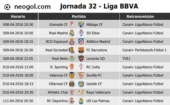 Partidos Jornada 32. Liga Española BBVA 2016