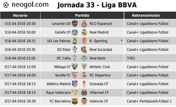 Partidos Jornada 33. Liga Española BBVA 2016