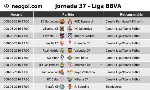 partidos jornada 37 liga española 2016
