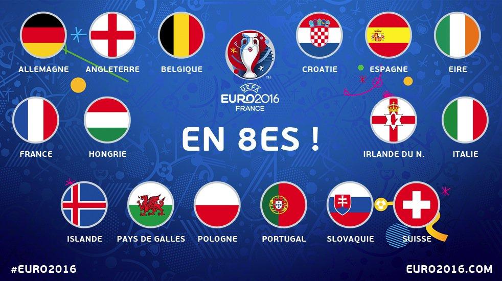 Octavos de final Eurocopa 2016