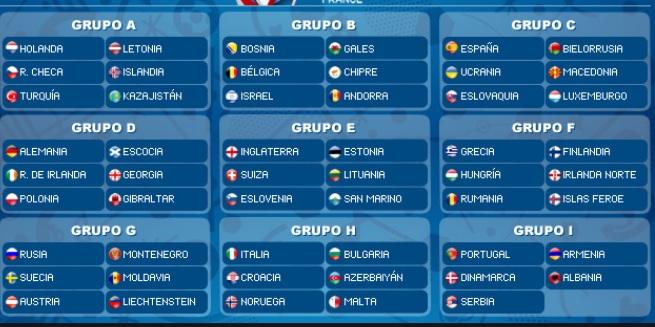 Calendario Eurocopa Francia 2016