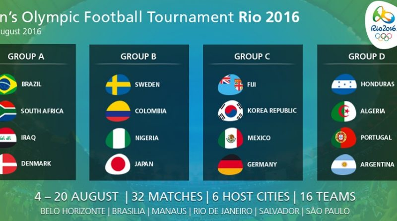 olímpicos río 2016 fútbol calendario de partidos julio 24 2016 ...