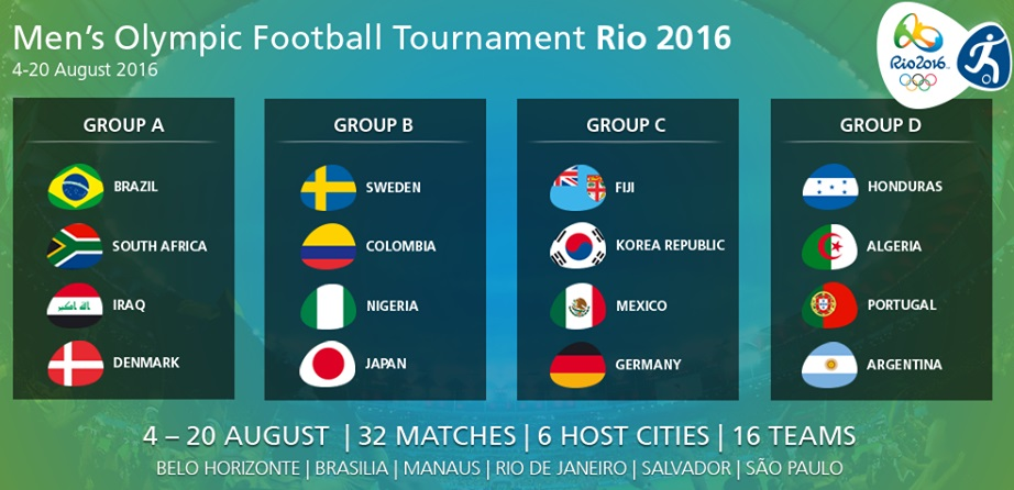 Juegos Olímpicos 2016 fútbol calendario fixture