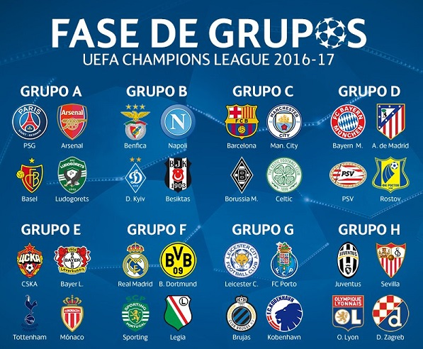 calendario champions league 2016