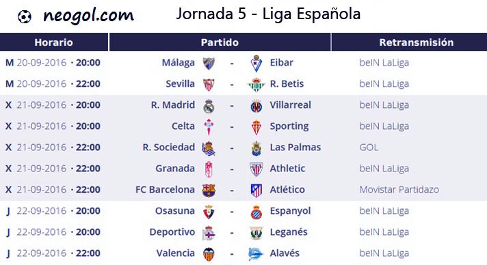 Jornada 5 Liga Española 2016