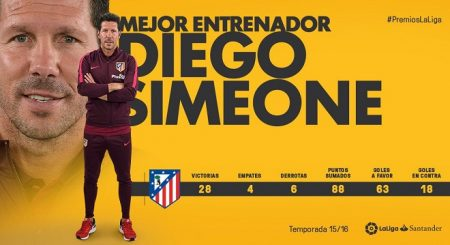 diego-simeone-mejor-dt-premios-laliga-2016