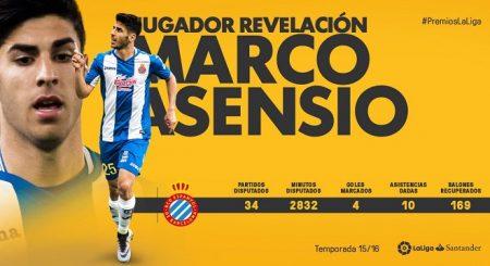 jugador-revelacion-marco-asensio-premios-laliga-2016