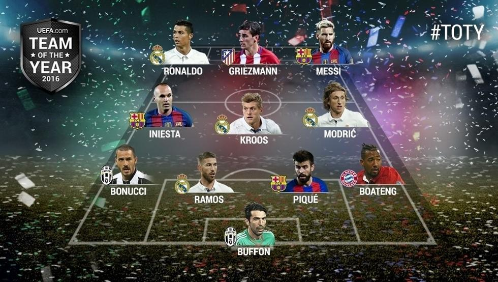 Once ideal UEFA 2016
