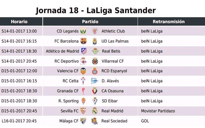 Jornada 18 Liga Española 2017