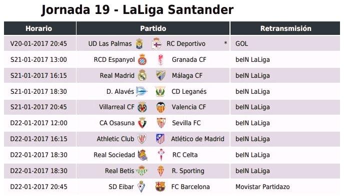 Jornada 19 Liga Española 2017