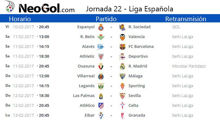 Jornada 22 Liga Española 2017