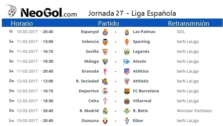Jornada 27 Liga Española 2017