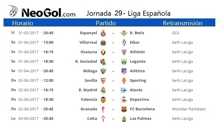 Jornada 29 Liga Española 2017