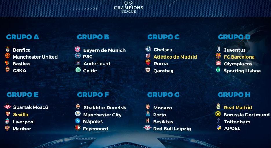 Sorteo Champions 2017