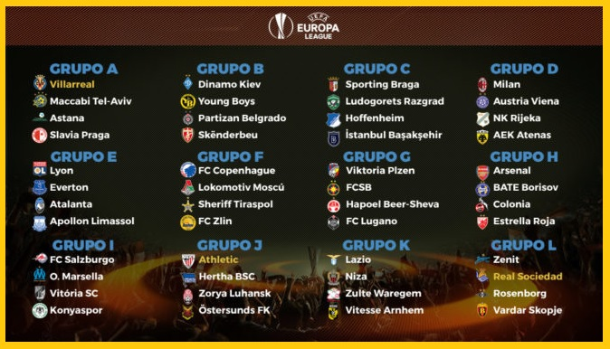 2017 Europa League Uefa Stage Draw 2016