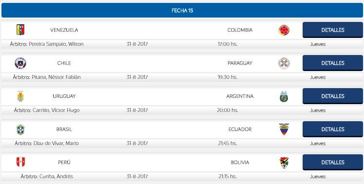 Eliminatorias Sudamericanas Fecha 15