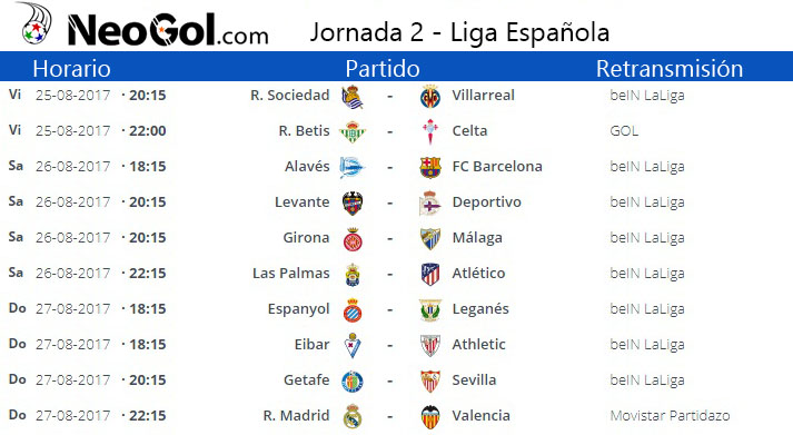 Jornada 2 Liga Española 2017