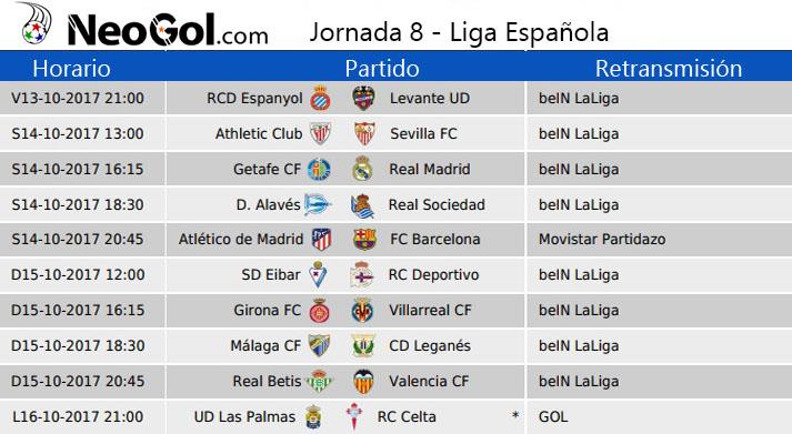 Jornada 8 Liga Española 2017