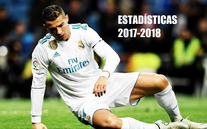 Cristiano Ronaldo en su peor arranque de Liga