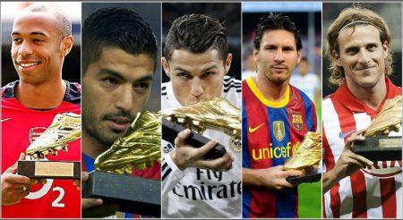 Messi Bota de Oro 2018-2019 | Clasificación