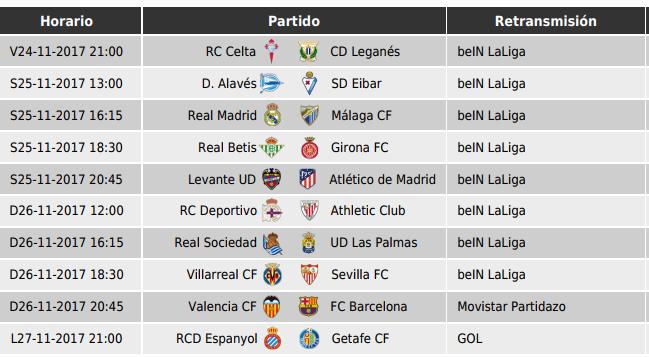 Jornada 13 Liga Española 2017