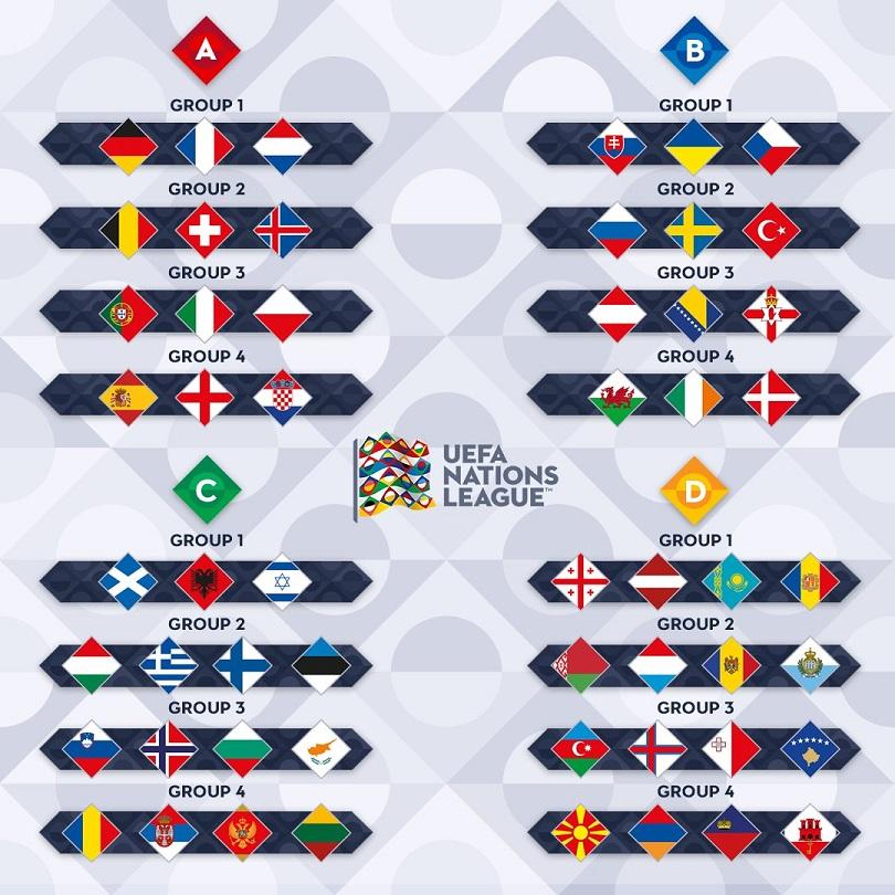 Calendario Uefa Nations League.Calendario Uefa Nations League 2018 2020 Fixture Completo
