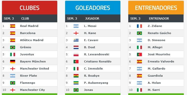 Ranking de clubes de la fifa 2018 poti juca fifa 18 online