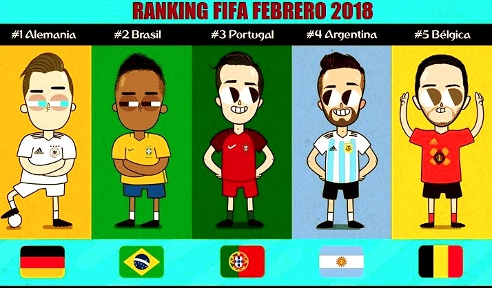 ranking fifa 2018 febrero clasificaci n mundial de. Black Bedroom Furniture Sets. Home Design Ideas