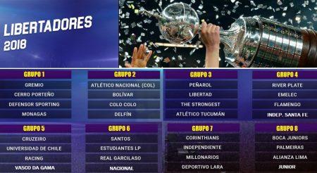 Calendario Copa Libertadores 2018 | Fixture Completo