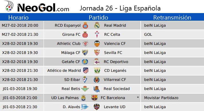 Jornada 26 Liga Española 2018