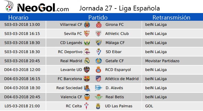 Jornada 27 Liga Española 2018